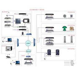 学校广播系统|广播系统|菘天科技公司(多图)图片