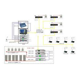 村村响广播系统,广播系统,郑州菘天科技图片