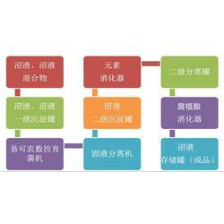 液体肥设备厂家-赤峰液体肥设备-路达重工图片
