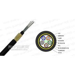 24芯ADSS光缆,光缆,光缆生产厂家,ADSS电力光缆图片