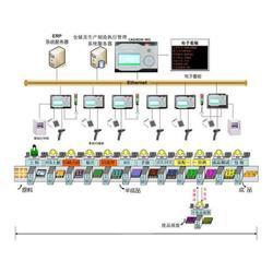 工厂mes系统,天蓝(优质商家),工厂mes系统解决方案图片