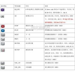 SSS1629A5中文方案 鑫创一级代理 USB游戏耳机方案 SSS1629一级代理商图片