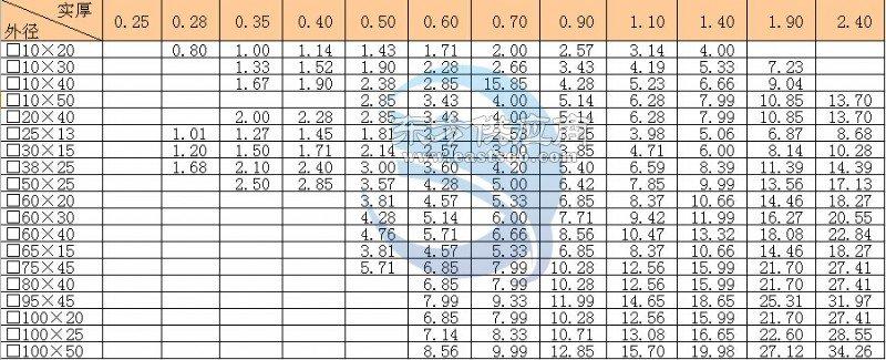 不锈钢管理论重量计算公式图片_不锈钢管理论