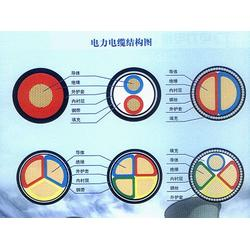 广州电线电缆、武汉电线三厂、电线电缆表图片