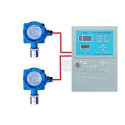 化工厂罐区溶剂油气体检测报警器 溶剂油泄漏探测器图片