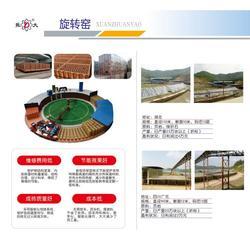 板式隧道窑|芦溪县隧道窑|振大机械制造图片