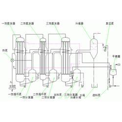 蒸发的三个原理是什么_什么是减压蒸发