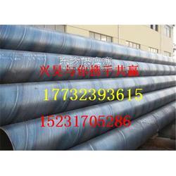 螺旋钢管厂家钢管行情图片