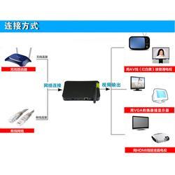 郑州光纤宽带安装-郑州诺宇(在线咨询)郑州光纤宽带图片