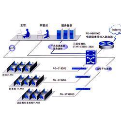 郑州宽带_郑州宽带办理_郑州诺宇(优质商家)图片