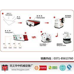 节能砂石生产线,黑龙江砂石生产线,华中机械厂家(查看)图片