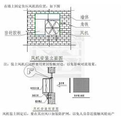 广安通风降温设备_新希望机械设备_通风降温设备生产商图片