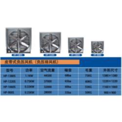 岳阳通风降温设备,青州新希望,通风降温设备生产厂家图片