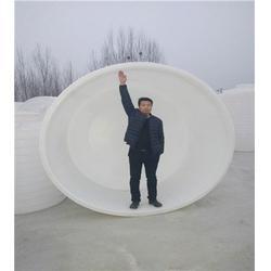 容积6吨pe塑料水槽尺寸-塑料水槽-全新食品级材质塑料水池图片