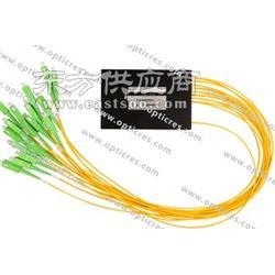 多路合波器、适用高功率光放大器EYDFA图片
