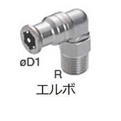 PISCO碧铄科,日机自动化,PISCO碧铄科内六角直接头图片