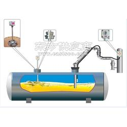 可燃气体探测器-高液位报警器图片