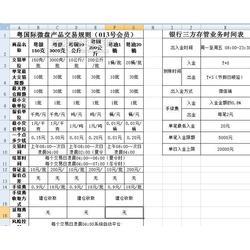 粤国际现货微盘诚招代理图片