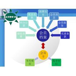 白云中餐管理系统_广州联胜专业开发_中餐管理系统故障图片