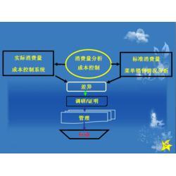 商务KTV系统配置|来宾商务KTV系统|广州联胜定制开发图片