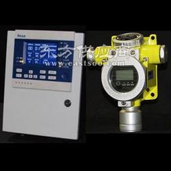 丙烯酸报警器生产厂家,便携式丙烯酸气体泄漏检测仪图片