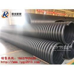 钢带波纹管型号规格图片