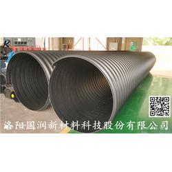 钢带增强HDPE波纹管厂家图片