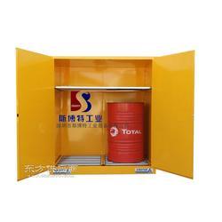 油桶防爆柜-油桶柜图片