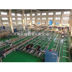 铝型材流水线,皇闽铝业,铝型材流水线生产线图片