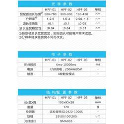 光纤光谱仪厂家-光纤光谱仪-嘉仪行业标杆(查看)图片
