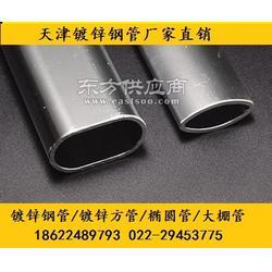 椭圆管生产厂家、椭圆管图片