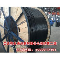 供应通讯电线_通讯电缆管_通信电缆公司图片