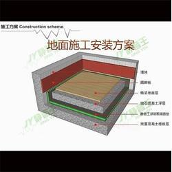 电子交联减震垫层隔音效果、鑫涛塑胶、福建减震垫图片