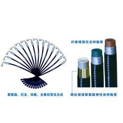 高压软管哪家好-黑龙江高压软管-鲁盾高压软管质高价低(查看)图片