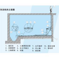往复式刮泥机经销商、江苏双月环保设备有限公司、往复式刮泥机图片
