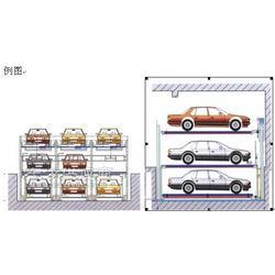 立体车库发展趋势,立体车库发展前景,立体车库就选择天马华源停车设备图片