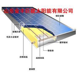 什么太阳能热水器好用、晋州太阳能热水器、金丰碳晶墙暖(查看)图片