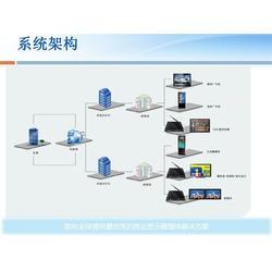 功能强大的信息发布软件,仙视泓康,孝感信息发布软件图片