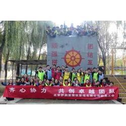 北京拓展、普沃拓展、北京拓展机构图片