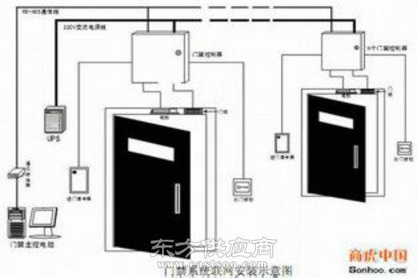 广东停车场管理系统_无锡溢贝电子_一卡通 停车场管理系统图片