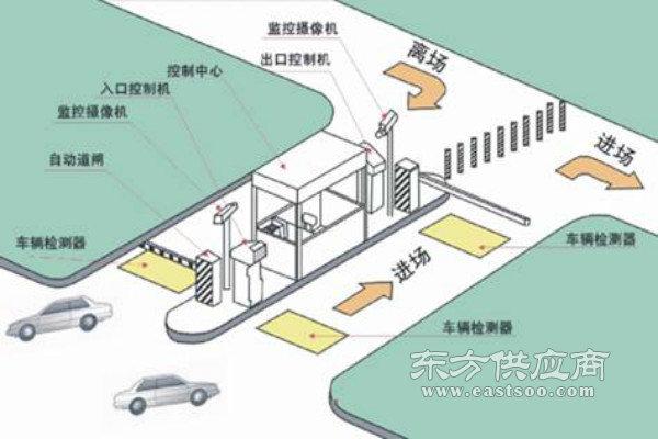 停车场管理系统 品牌、停车场管理系统、无锡市溢贝电子技术图片