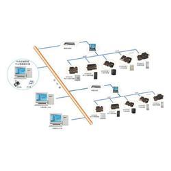 武汉机房管理子系统-无锡溢贝电子-机房管理子系统应用图片