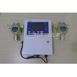 氨气报警器装置图片