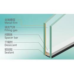 徐州中空玻璃加工|耀兴安全玻璃|徐州中空玻璃图片
