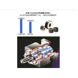 温州VRSF-10C-750-LN量图片
