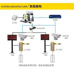道闸收费系统安装|广南县道闸收费系统|云南图片