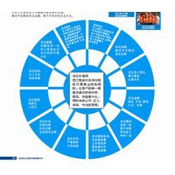 工程造价机构-天津工程造价-龙达工程造价咨询图片