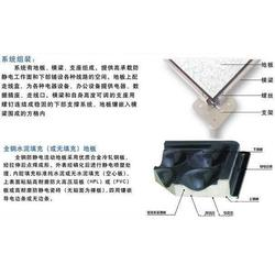 常州pvc抗静电地板、常州pvc抗静电地板打磨、耐斯地板南京图片