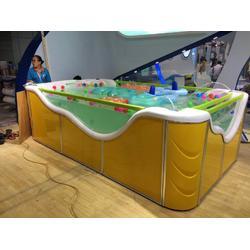 儿童泳池加盟-富加能机电(在线咨询)凉山儿童泳池图片