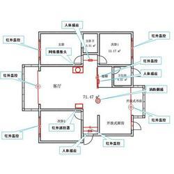 天津智能家居体验馆,敬宾安华,智能家居图片